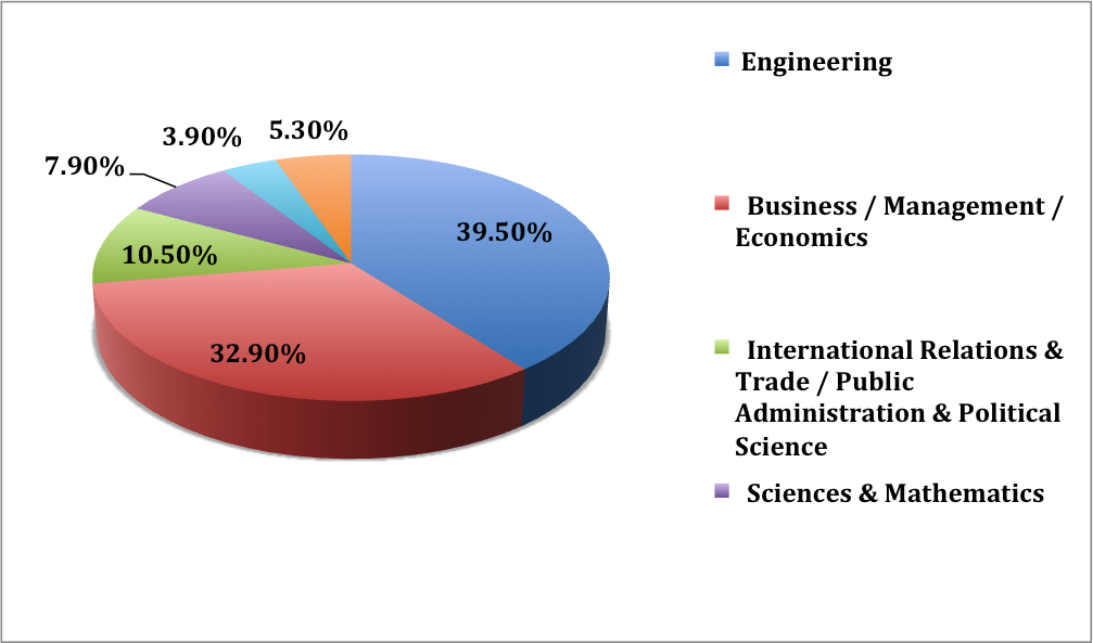 emba-stats-for-web.png